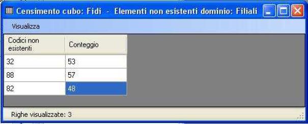 musa_strumenti_di_controllo